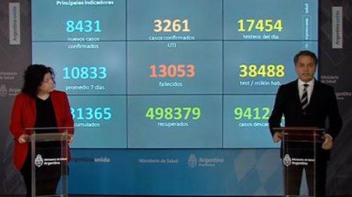 Coronavirus: el Ministerio de Salud cambia la metodología de sus reportes